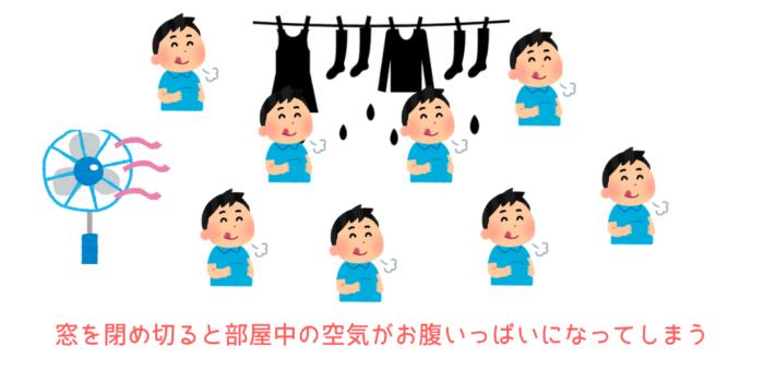 洗濯物の湿気を吸い込みきれない図
