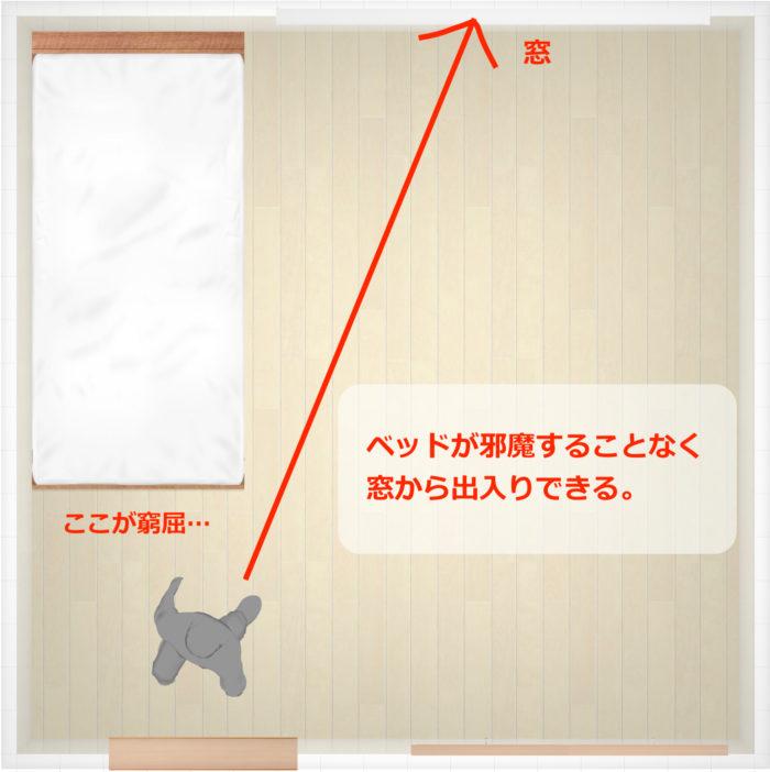 ベッドのレイアウト例2