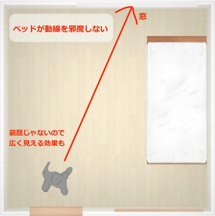 ベッドのレイアウト例3
